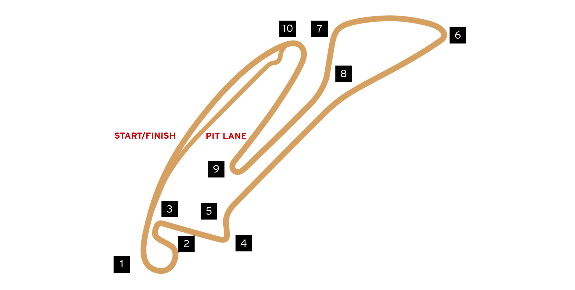 DS TECHEETAH Berlin Formula E race track map